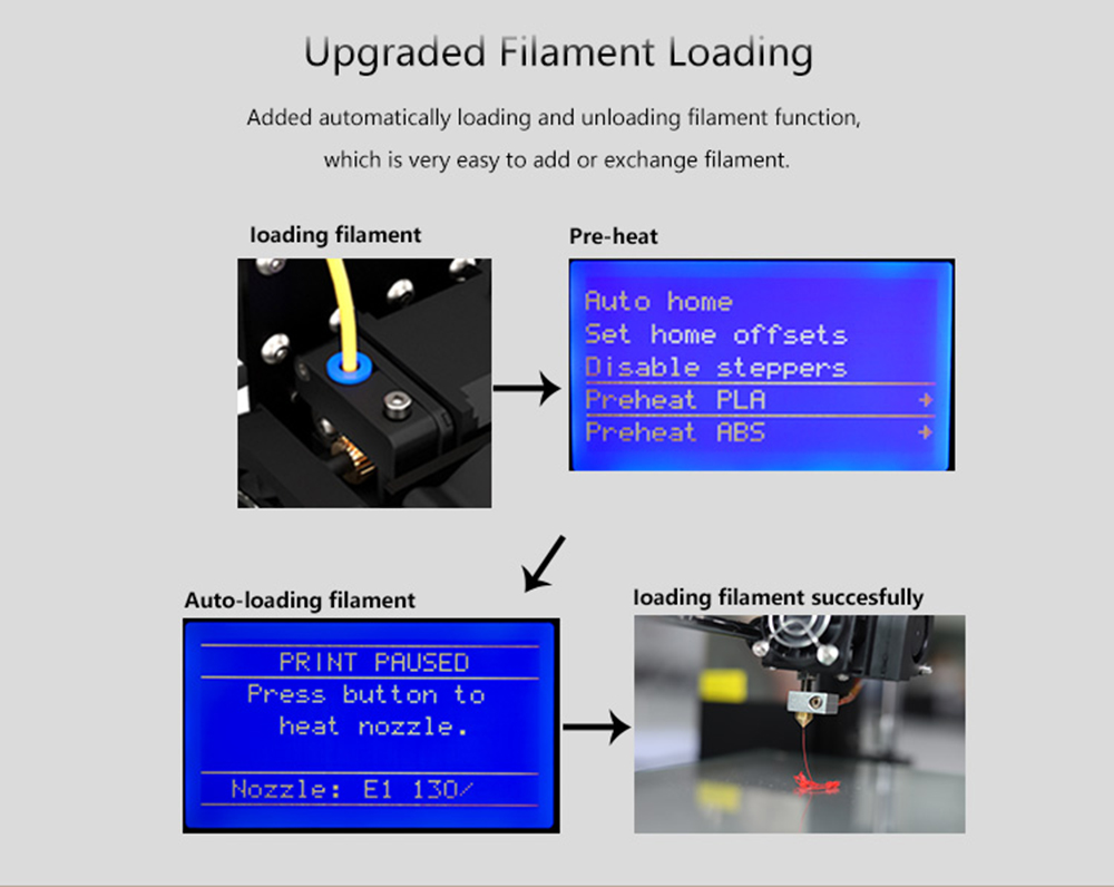 Anet A8 Plus 3D-Drucker Bausatz - 300x300x350mm - Filament Lade- und Entladefunktion