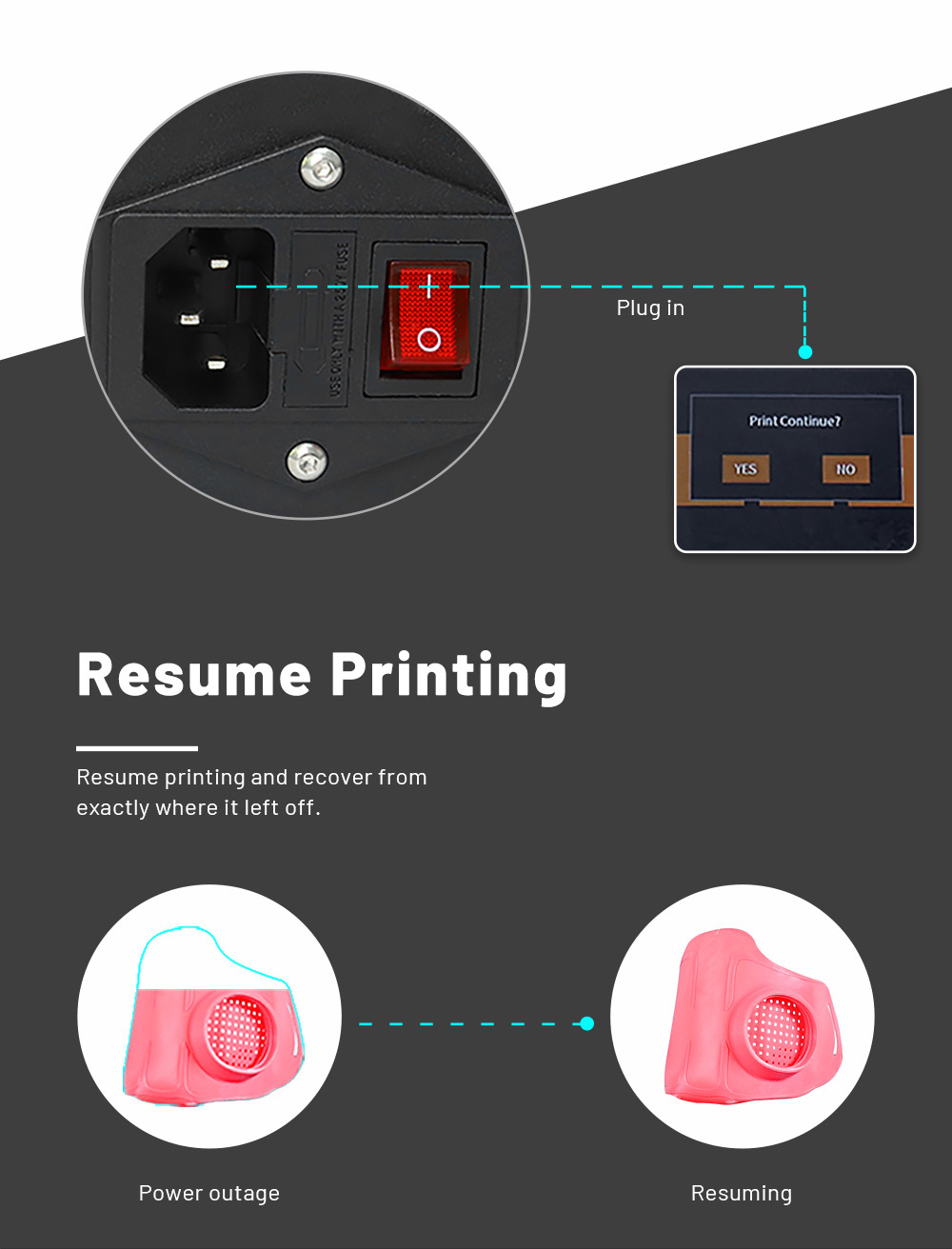 Anet ET4 3D-Drucker Bausatz - 220x220x250mm - Resume Printing Funktion