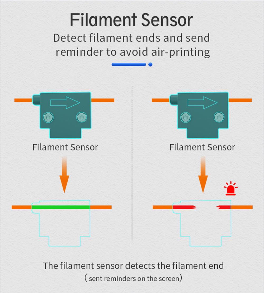 Anet ET5 3D-Drucker Bausatz - 300x300x400mm - Filament Sensor