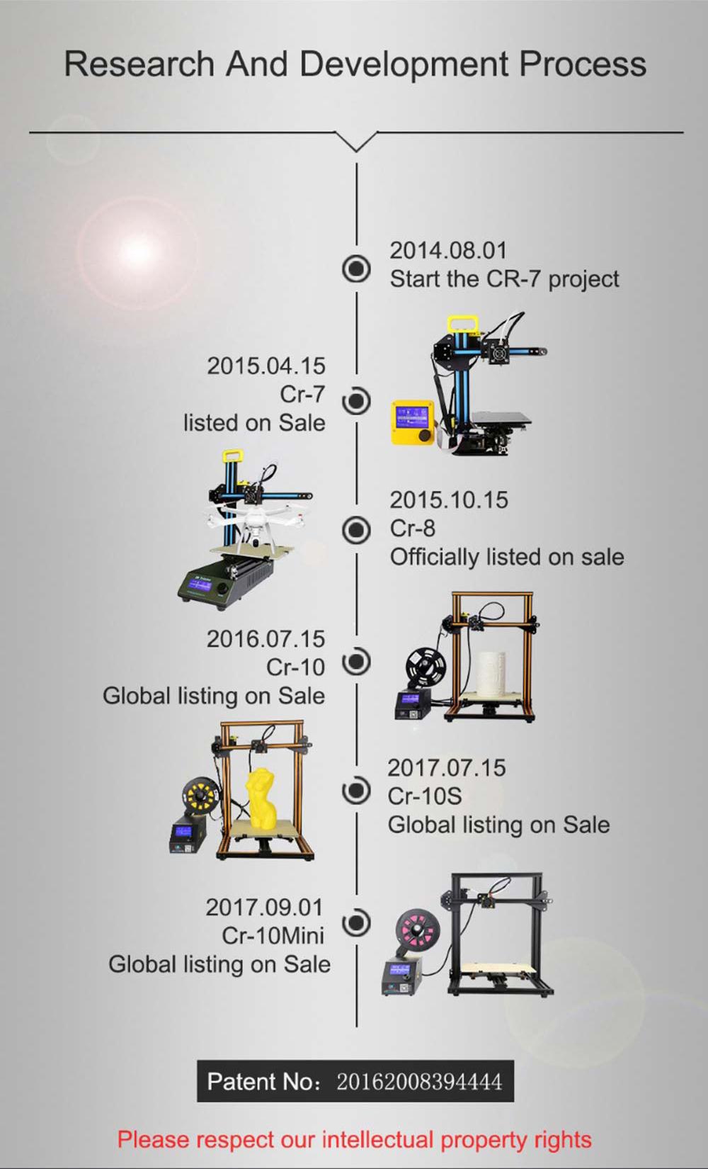 Creality3D CR-10 Mini 3D-Drucker Bausatz - 300x220x300mm - Forschungs- und Entwicklungsprozess