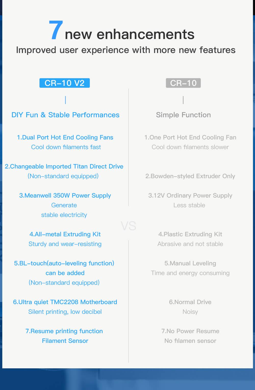 Creality CR-10 V2 3D-Drucker Bausatz - 300x300x400mm - 7 neue Verbesserungen